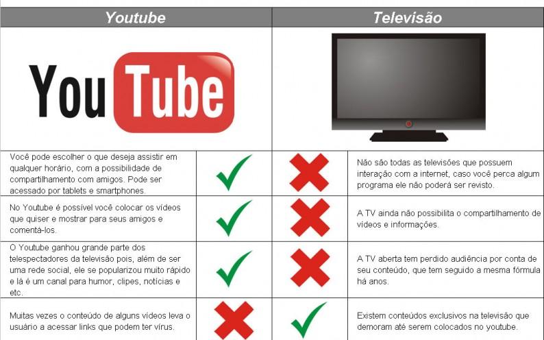 tv-x-youtube