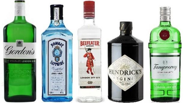 Premium-gin-in-demand_strict_xxl